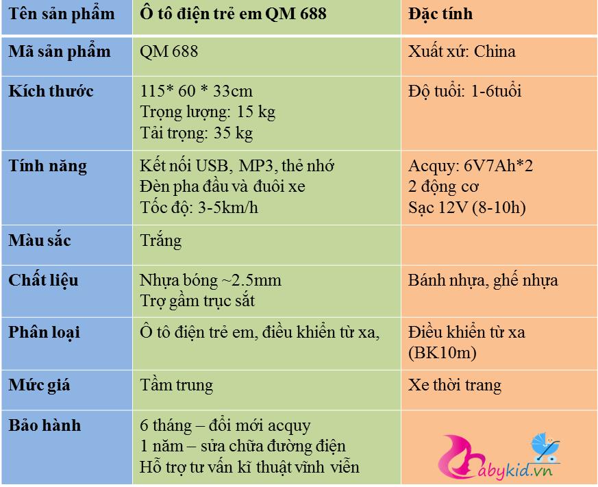 thông số Xe ô tô điện trẻ em QM 688